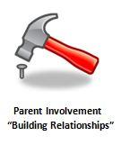 Parent Involvement